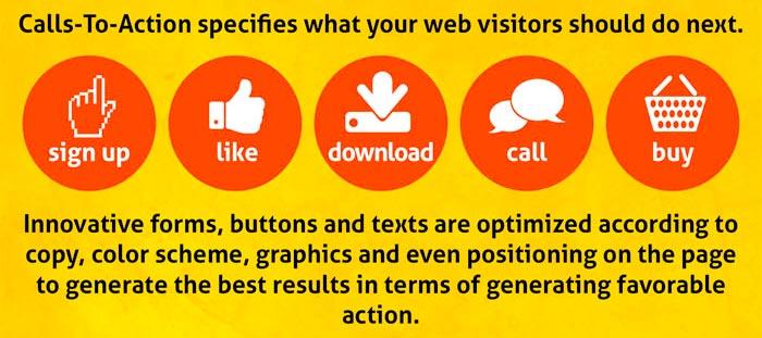 Le marketing numérique entraîne les gens à poser des actions qui vous sont favorables