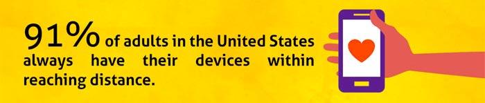 le marketing numérique permet de rejoindre la clientèle sur mobile