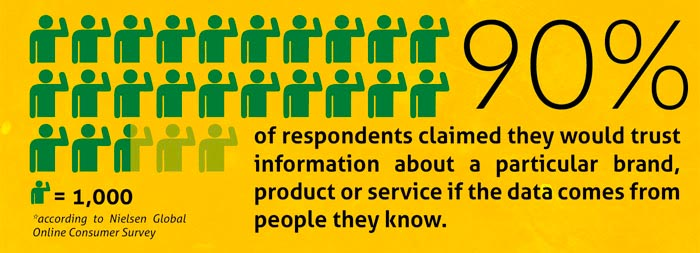 Le marketing numérique aide à gagner la confiance des consommateurs