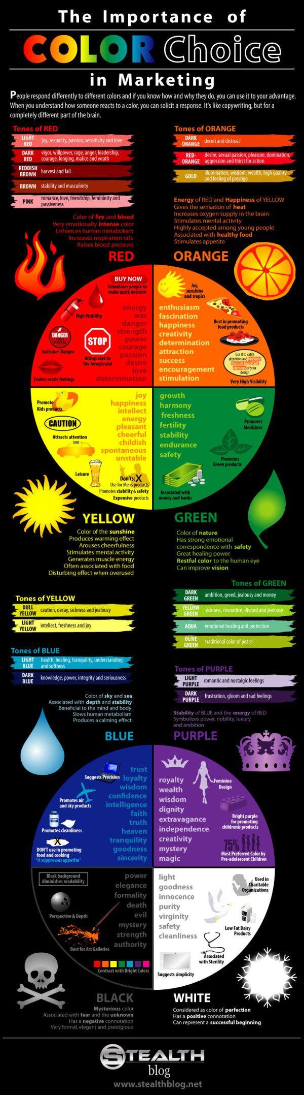choix des couleurs pour meilleurs resultats infographie